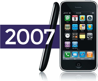 Tech Disruptions 2007