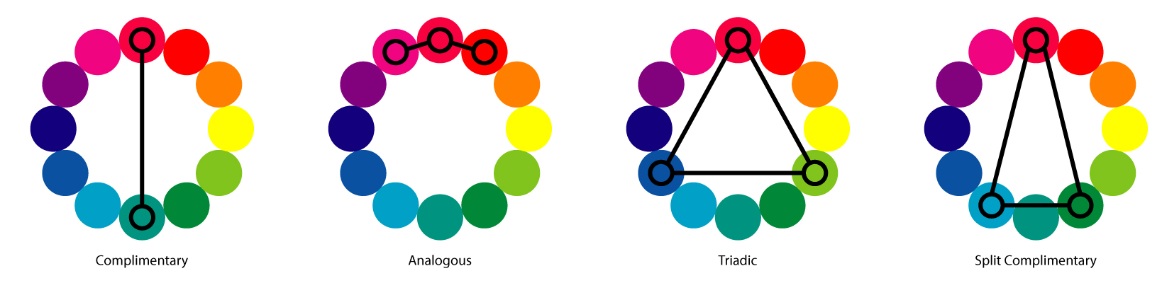 Color in Design: Theory